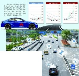 华为自动驾驶技术曝光概念个股引爆资本市场