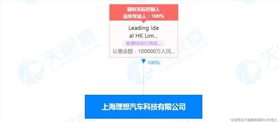 上海理想汽车科技有限公司成立注册资本10亿