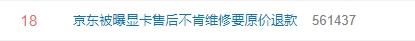 #京东被曝显卡售后不肯维修要原价退款#上热搜网友本质上是做空