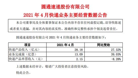 圆通速递4月快递产品收入同比增长27.52%