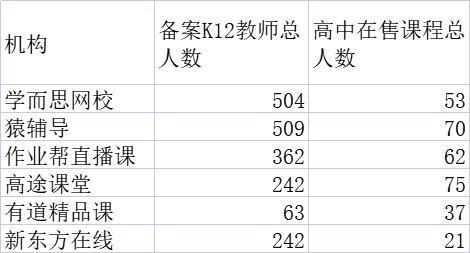 高途CEO陈向东回应裁员上万人公司组织架构调整在所难免